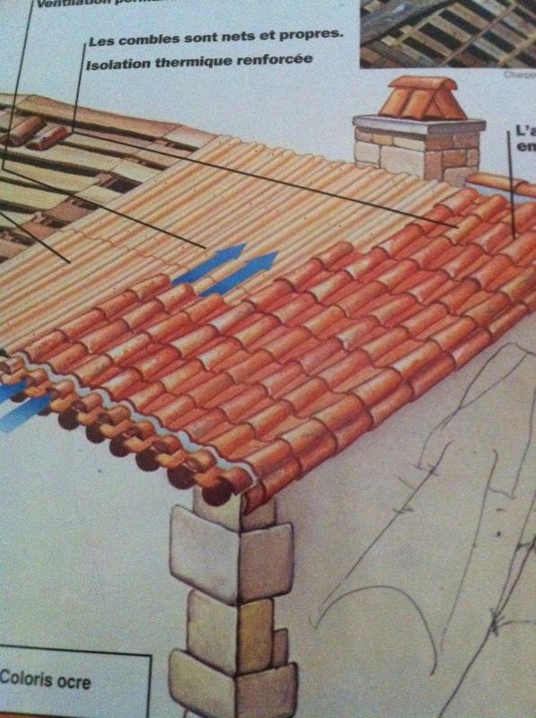 rénovation toiture couverture à avignon : tuiles plates et canal