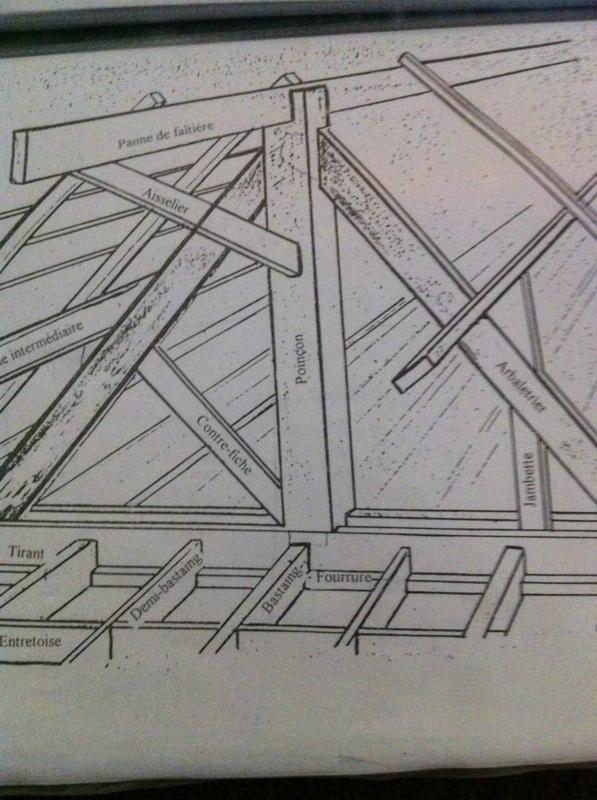 traitement curatif de charpente en bois dans le 84 avignon. Black Bedroom Furniture Sets. Home Design Ideas
